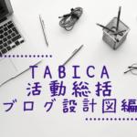 """【aini(TABICA)体験総括】ブログ""""設計図作成""""体験について振り返る"""